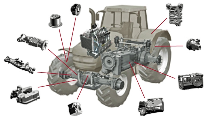 Example: cast iron components in a tractor